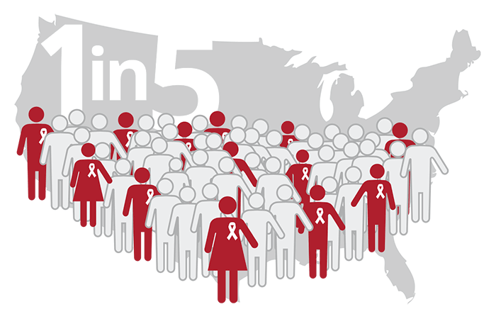 Map of the U.S. showing 1 in 5 people