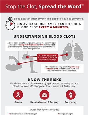 Stop the Clot, Spread the Word: Understanding Blood Clots Infographic