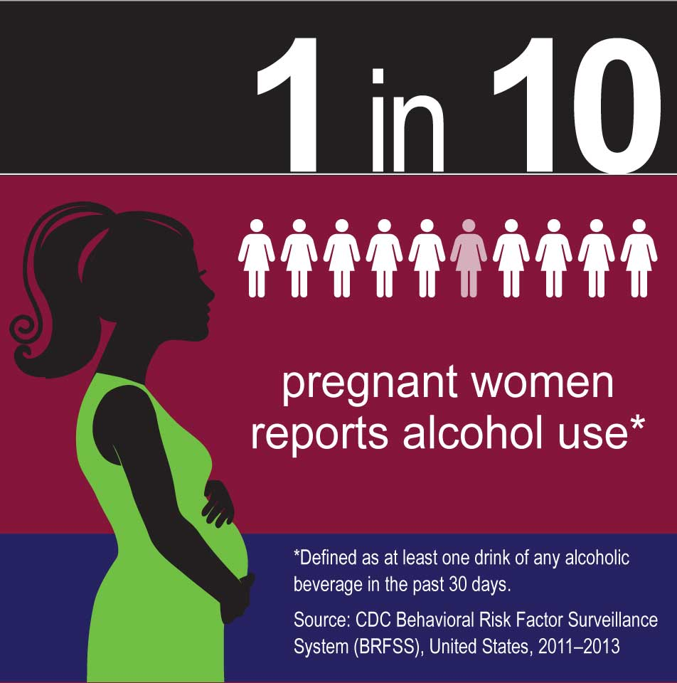 Drinking Alcohol While Pregnant Can Cause