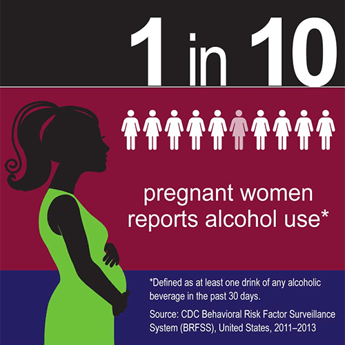 1 in 10 pregnant women reports alcohold use