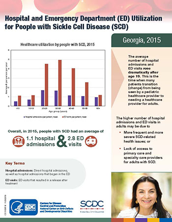 Hospital and Emergency Department Utilization for People with Sickle Cell Disease, Georgia, 2015
