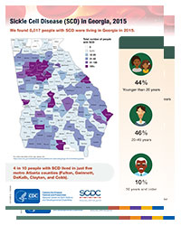 A snapshot of Sickle Cell Disease Fact Sheet Thumbnail