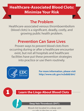 Infographic: Healthcare-Associated Blood Clots: Minimize Your Clots