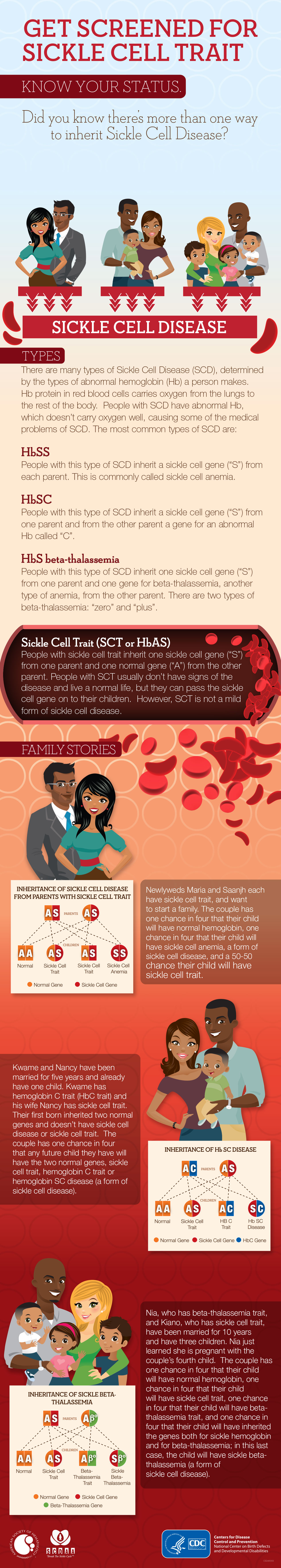 Infographic: Get screened for sickle cell trait