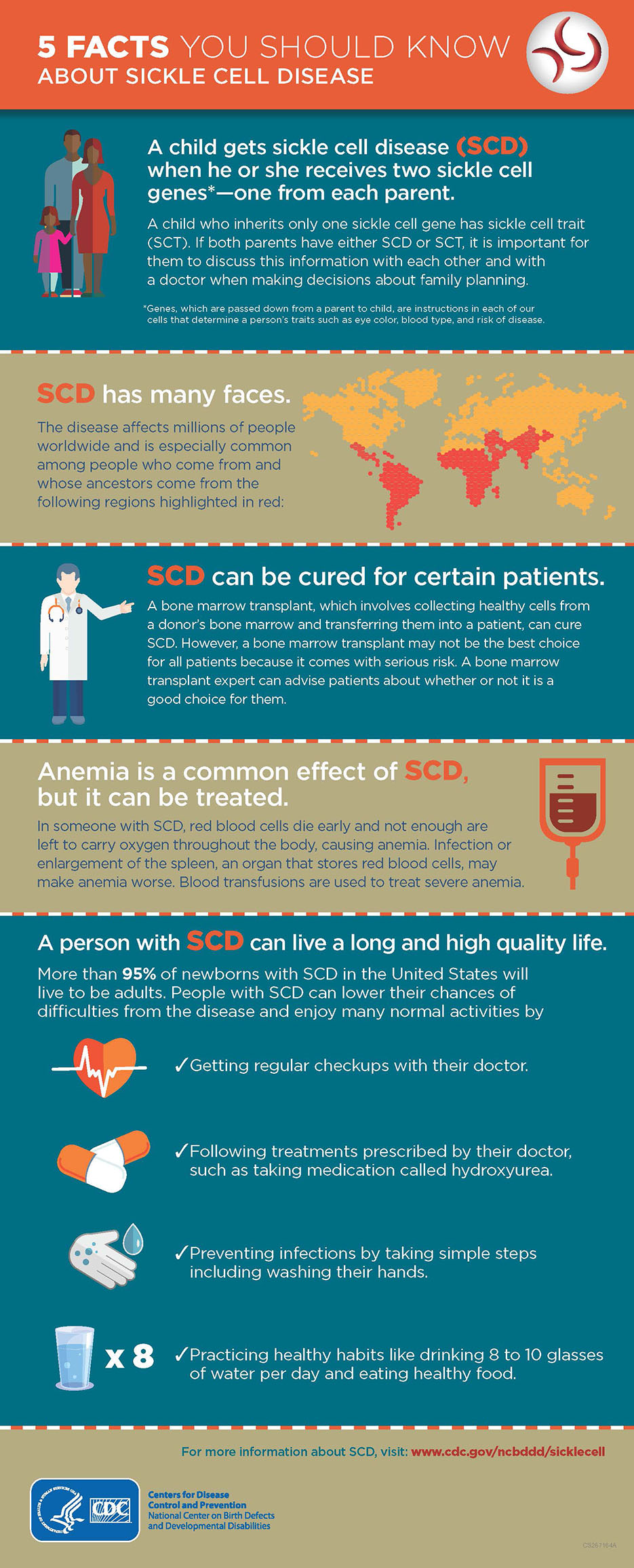Infographic: 5 facts you should know about sickle cell disease