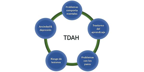 trastorno por deficit de atencion e hiperactividad sintomas