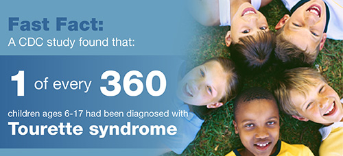 Fast Fact: A CDC Study found that 1 of every 360 children ages 7-16 had been diagnosed with Tourette Syndrome