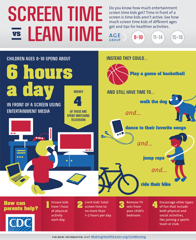 Screen Time vs. Lean Time infographic for the 8-10 age group