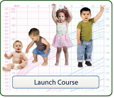 image of growth chart and children
