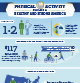 Cover: Physical Activity Factsheet