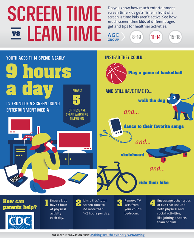 Study Links Restricting Screen Time For >> Infographics Screen Time Vs Lean Time Dnpao Cdc