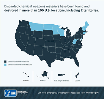 infographic thumbnail: Recovery of Chemical Weapons By Location