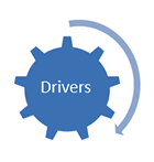 graphic of wheel reads drivers
