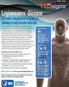 Cover image of the Legionnaires' Disease Infographic Fact Sheet