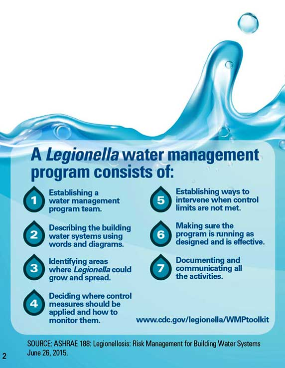 Cover of Infographic: Legionnaires' Disease