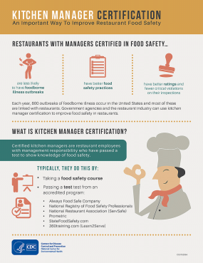 Page 1 of Kitchen Manager Certification infographic