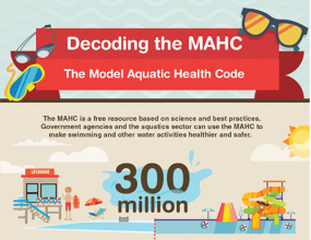 Portion of the MAHC infographic