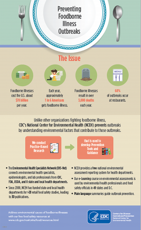 Page 1 of the infographic on Preventing Foodborne Illness Outbreaks