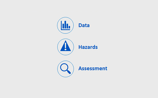 Icons representing data, hazards and assessment