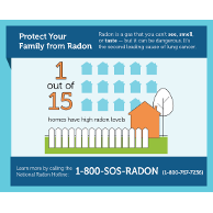 protect your family from radon