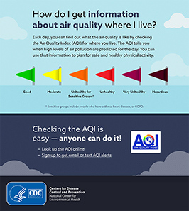 Air Quality Section 4