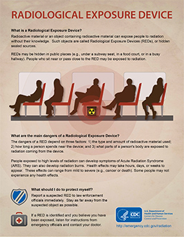 infographic radiological exposure device