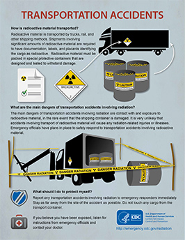 infographic transportation accidents