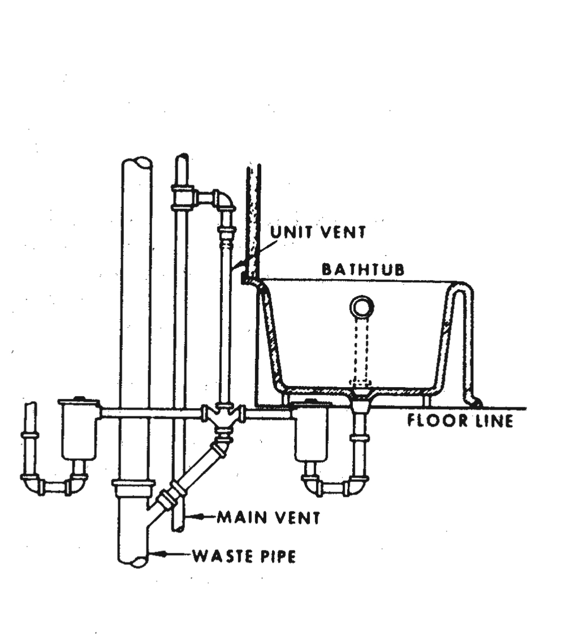 Figure 9.13. Unit Vent Used in Bathtub Installation