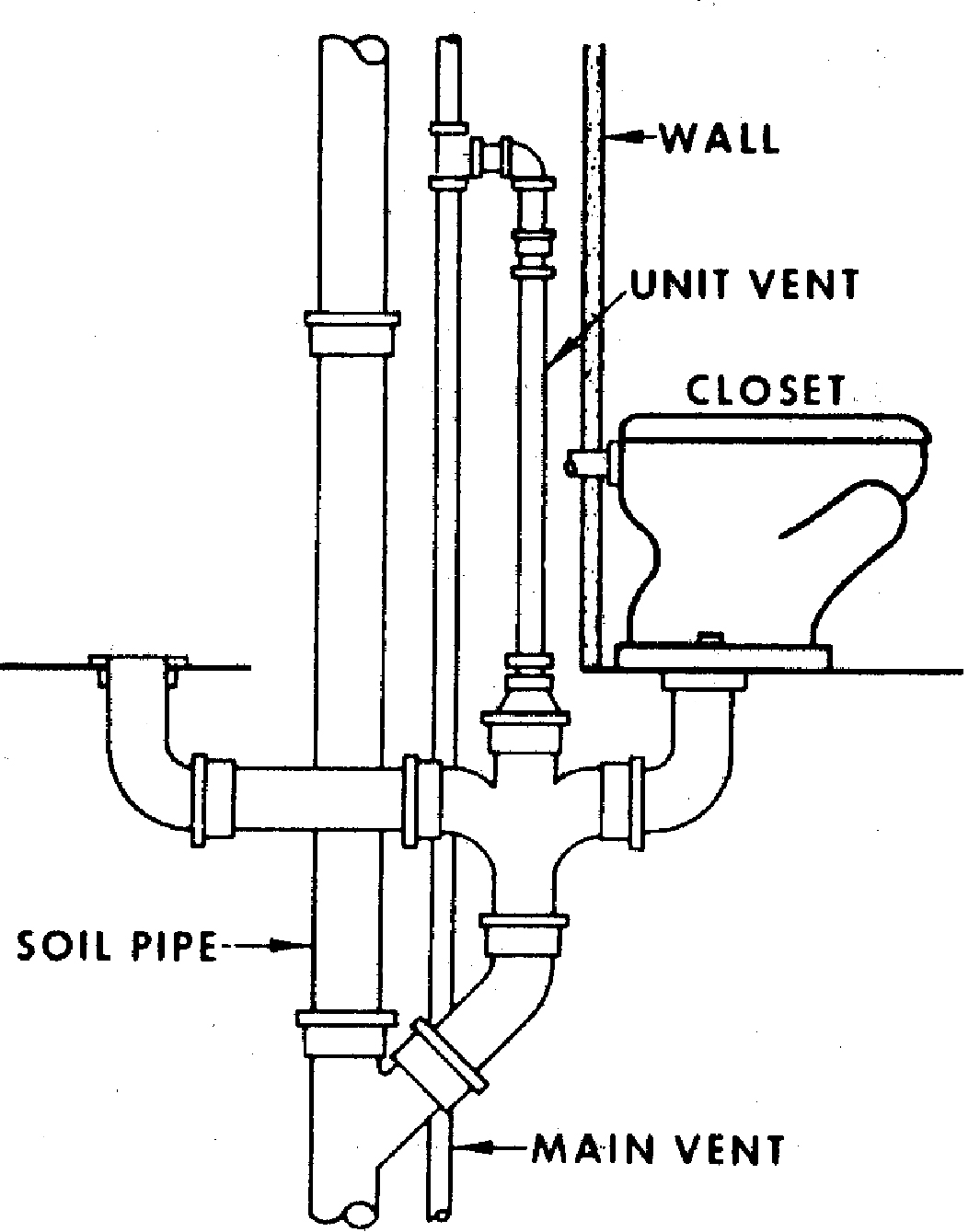 Urinal Plumbing Diagram