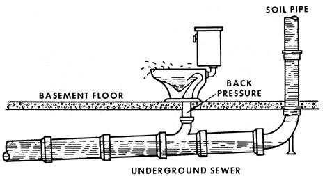 Astounding How To Vent A Toilet Drain Pipe Gallery