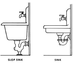 Janitoru0027s Sink