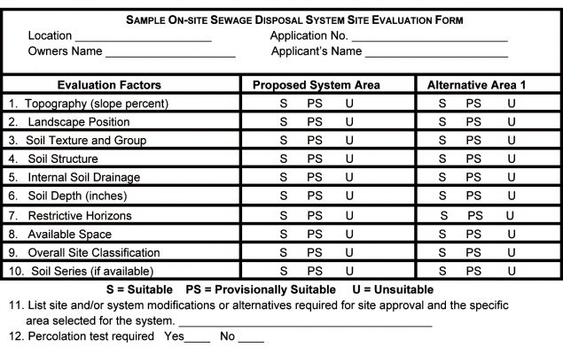 Figure 10.6. On-site Sewage Disposal System Site Evaluation Form