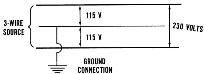 Figure 11.9. Grounding