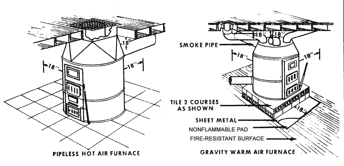 Figure 12.4. Minimum Clearance for Pipeless Hot Air and Gravity Warm Air Furnace