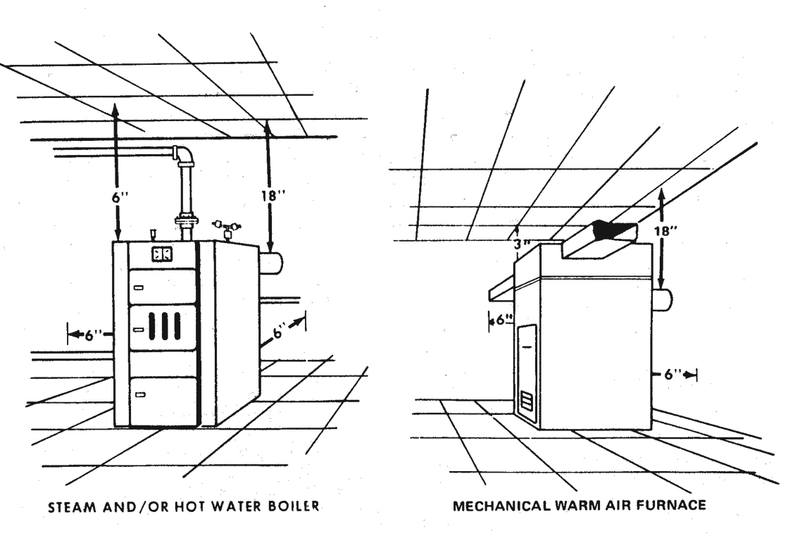 Figure 12.5. Minimum Clearance for Steam or Hot Water Boiler and Mechanical Warm-air Furnace