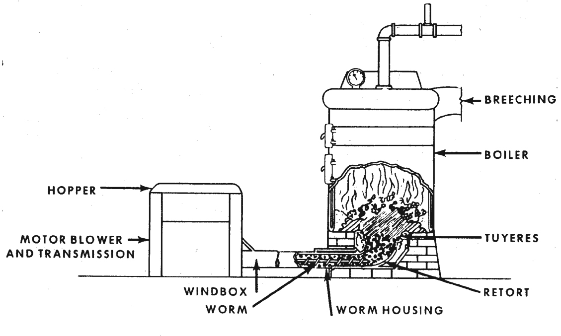 Chimney Draft Control