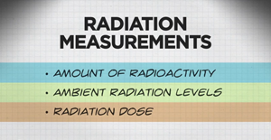 Radiation measurements - amount of radioactivity, ambient radiation levels, radiation dose