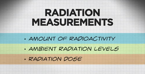 the three common measurements of radiation are the amount of radioactivity, ambient radiation levels, and radiation dose