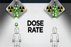 illustration of dose rate
