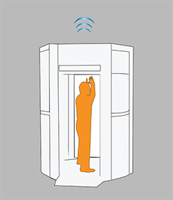 Illustration of person in millimeter wave airport scanner