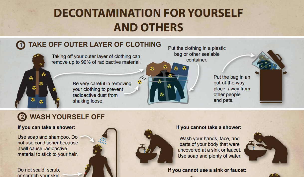 Steps to decontamination for yourself and others.