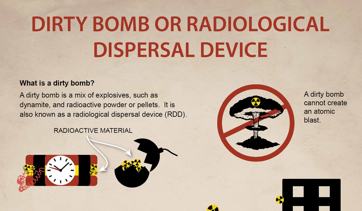 Dirty Bomb or Radiological Dispersal Device