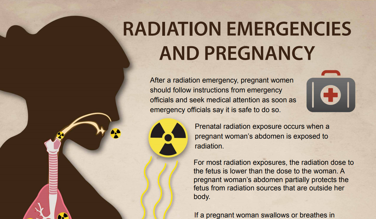 Radiation Emergencies and Pregnancy