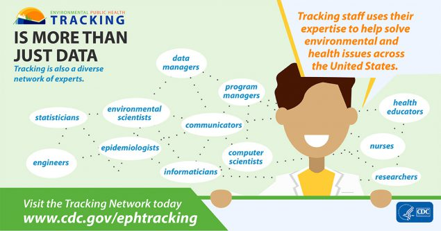 Tracking is more than just data. Trackins is also a diverse network of experts.