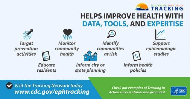 Tracking helps improve health with data, tools, and expertise