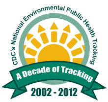 NEPHT Decade of Tracking logo