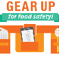 Food safety smart graphic