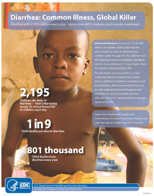 Brochure on the global burden of diarrhea, which is often linked to unsafe water, sanitation, and hygiene