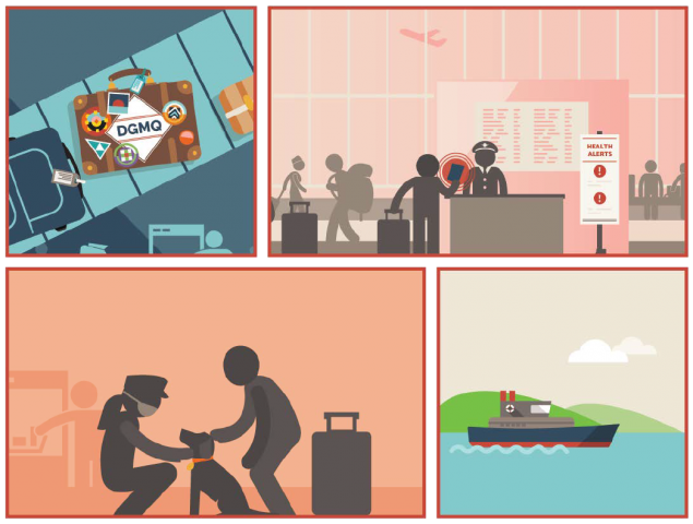 A series of images showing international travel, a DGMQ worker alerting the a passenger at an airport, a DGMQ worker evaluating a traveler's pet dog, a ship setting out to sea.