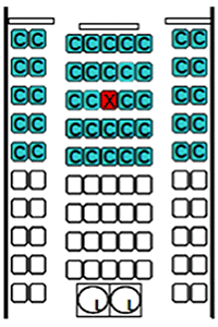 Seating diagram for notifying passengers exposed to measles, rubella, or tuberculosis.  The red seat indicates the index case.
